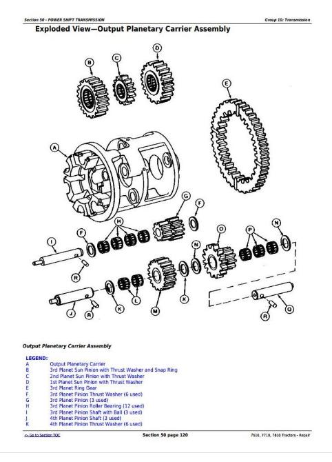 John Deere Tractors 7610, 7710, 7810 Repair Service Manual